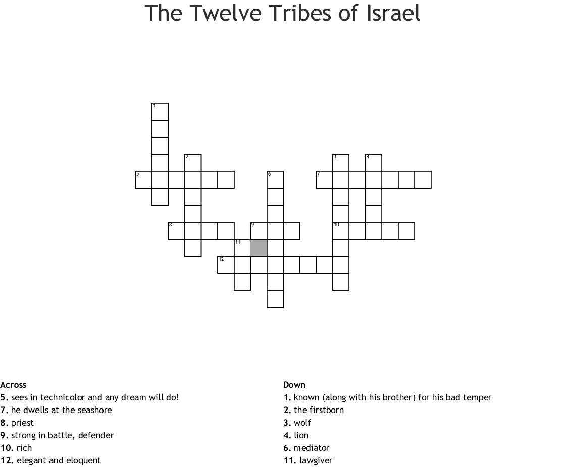 The Twelve Tribes Of Israel Crossword