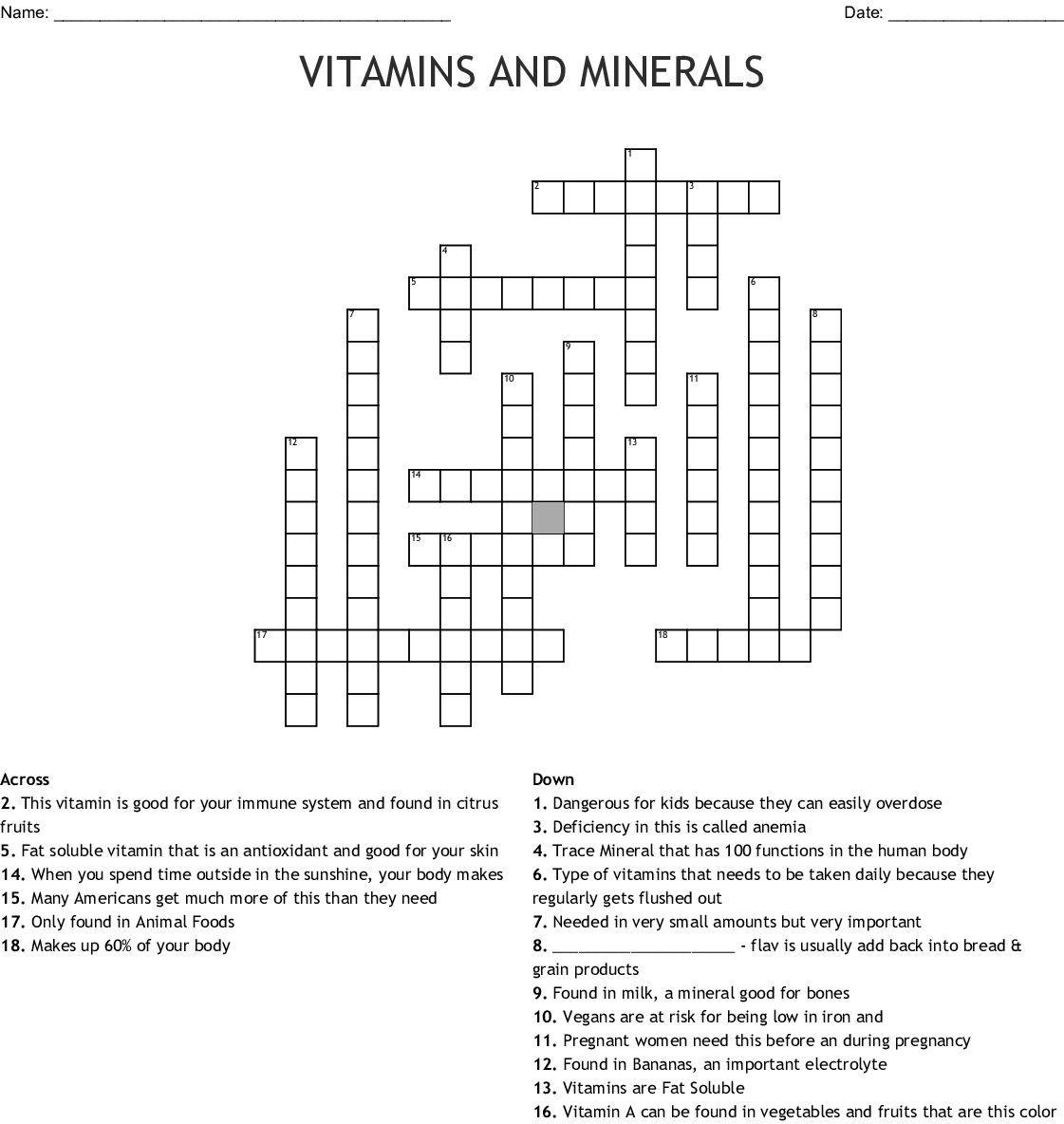 A Closer Look At Nutrition Vitamins Minerals Water