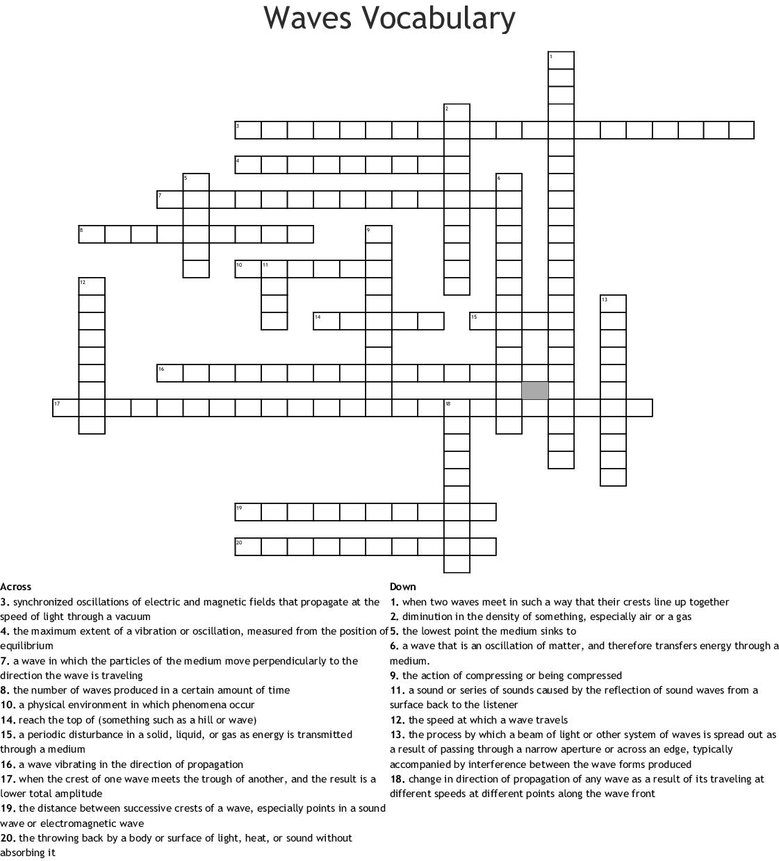 Properties Of Waves Vocabulary Crossword