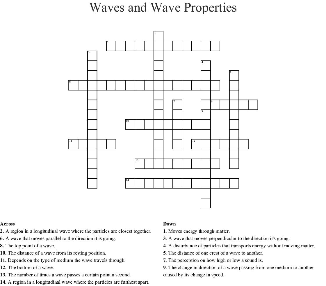 Waves And Wave Properties Crossword