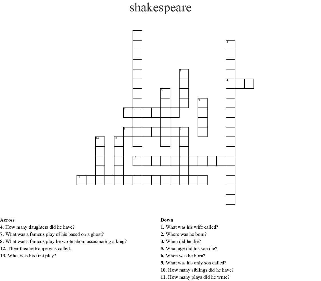 William Shakespeare A Life Of Drama Worksheet Answers