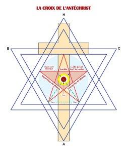 la Croix satanique de Dozulé