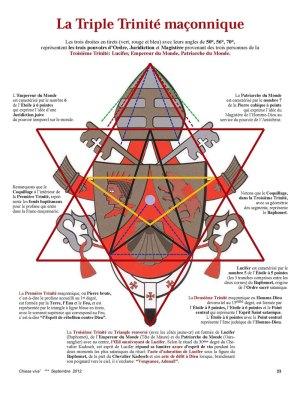 La Triple Trinité maçonnique