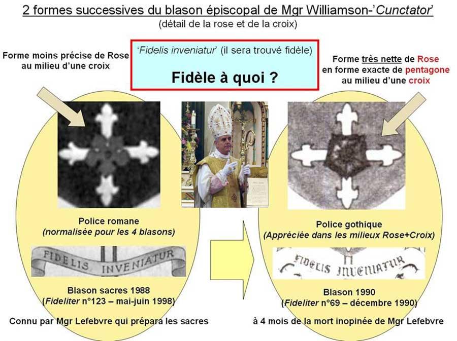 Deux formes du Blason de Mgr Williamson