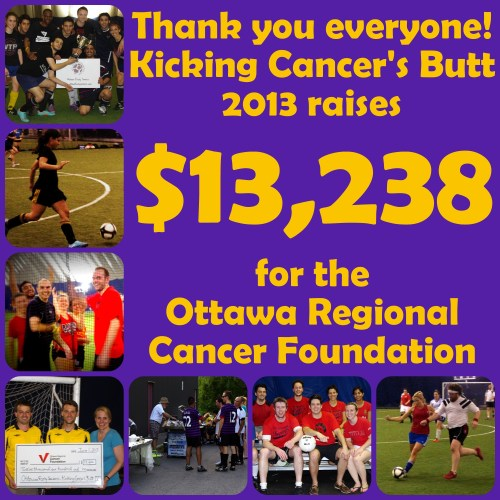 Donation raised by 2013 Kicking Cancer's Butt