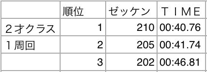20150517_決勝2