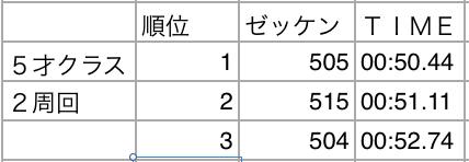 20150517_決勝5