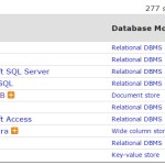 資料庫的排名