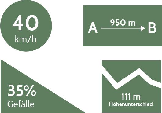 infografik_rodelbahn