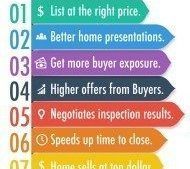 How interest rates help