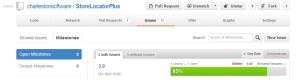 daily update slp 3.9 beta