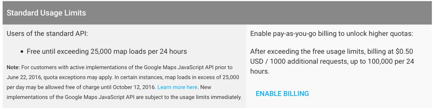 Google Maps API Limits