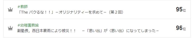 平成31年2月2日 アメーバブログ またもや!! 教育学部で第1位延べ25記事がランクイン!!(第95位,第96位)