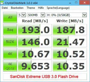 SanDisk-USB3-Stick-0