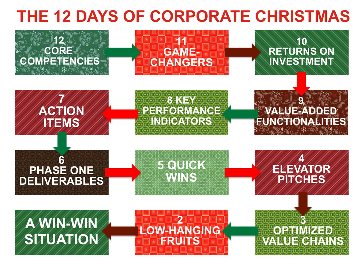 The 12 Days Of Corporate Christmas