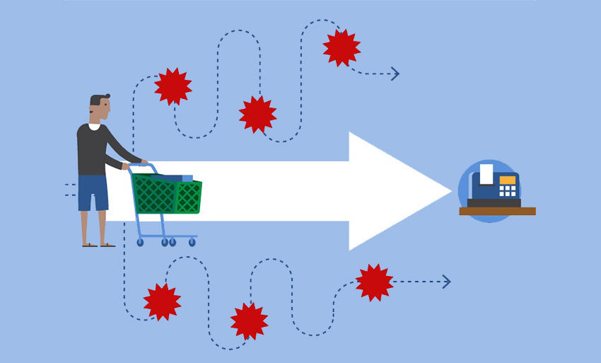 Customer pain points concept illustration