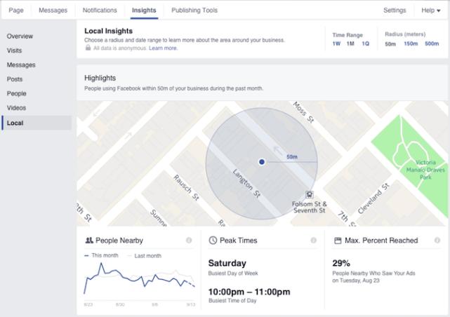 Relatório de informações locais do Facebook
