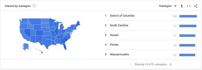 Google Trends regional view