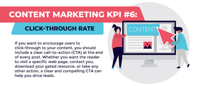 content marketing KPIs to generate leads click through rate