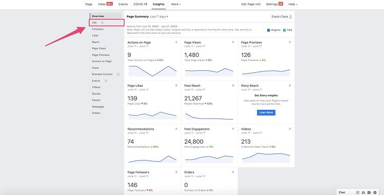 Facebook Insights ads dashboard view