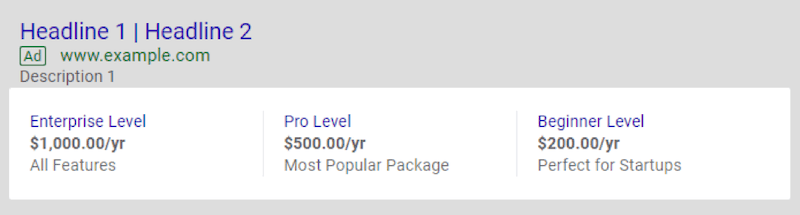 google ads price extensions pre-qualify users