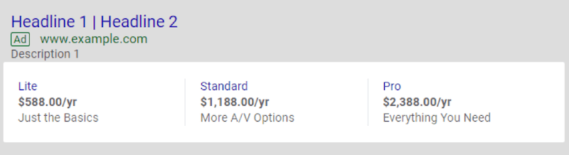 google ads price extensions set for a year
