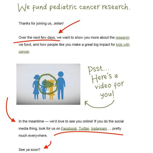 nonprofit email marketing copy