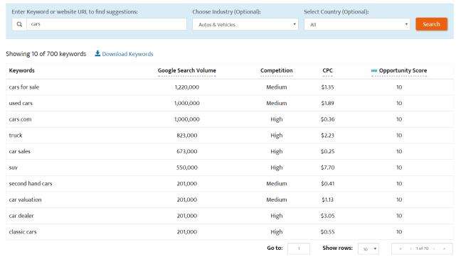 ferramenta gratuita de palavras-chave para marketing de pesquisa paga