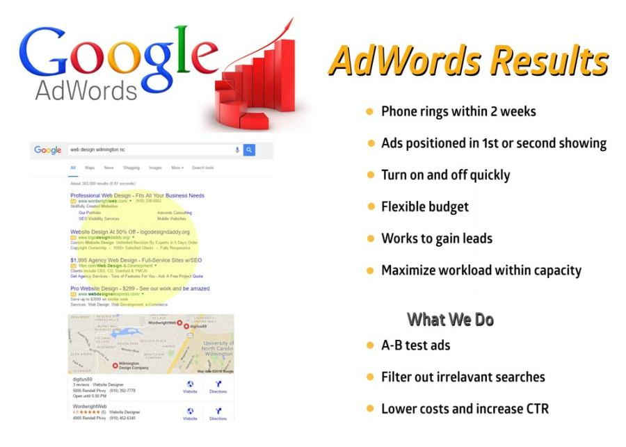 Home Services Digital AdWords Management | PPC Management | Home Services Digital