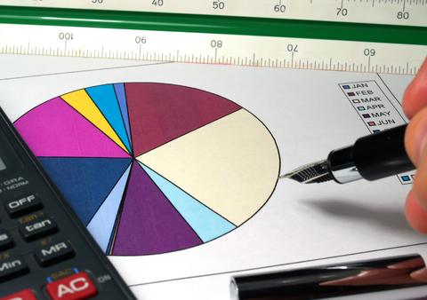 La relación entre el proceso de Compras y la rentabilidad de los Empleados