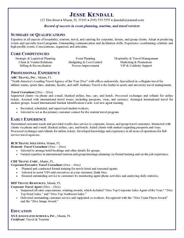 Free Bartender Resume Samples. Free Bartender Resume Templates