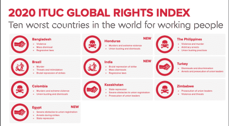 ITUC calls out ten worst countries for workers