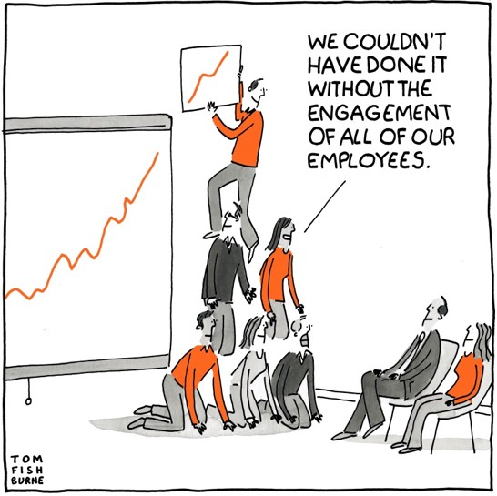 Employee Engagement: The $687 Billion Question