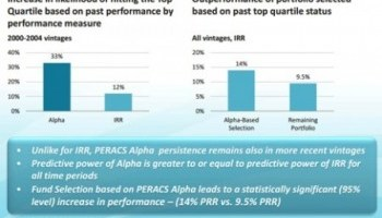 To Find Persistence of Private Equity Returns, Look Beyond