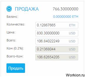 ce este banii fiduciari pe bursă?)