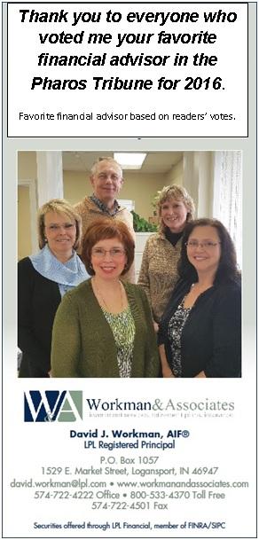 financial advisor Archives - Workman & Associates
