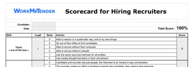 Scorecard Recrutement