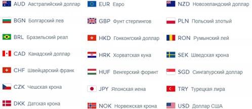 transferwise страны, из которых можно отправить платеж