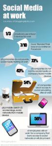 social media. social medial workplace, socal media policy