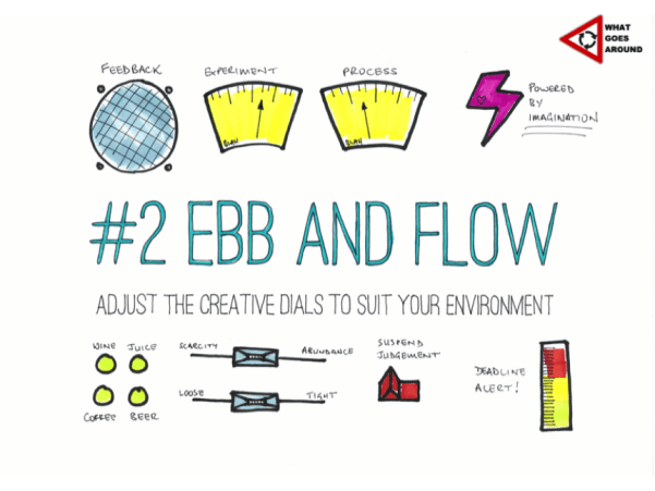 Creativity in HR, Doug Shaw - ebb-and-flow