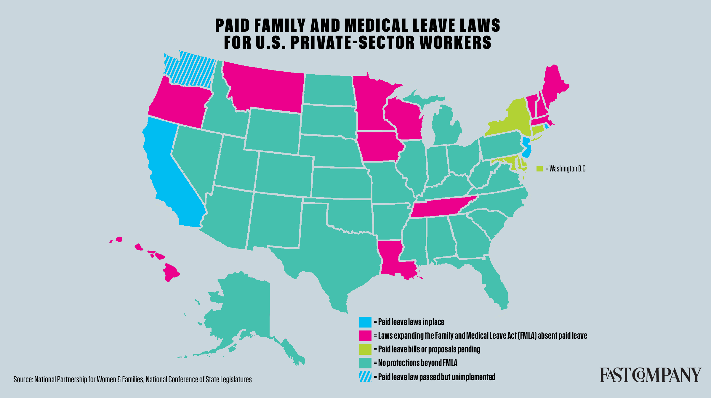 fmla paid leave us