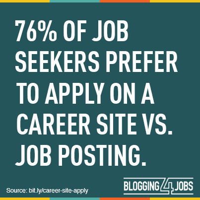 candidate-career-site-apply