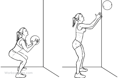 Image result for Medicine Ball Wall Throw