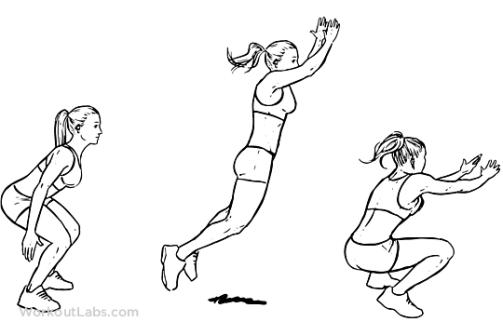Kuvahaun tulos haulle Long Jumps