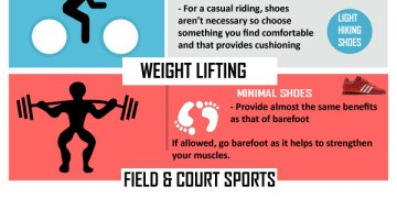 choose the right shoes for exercise - workouttrends.com
