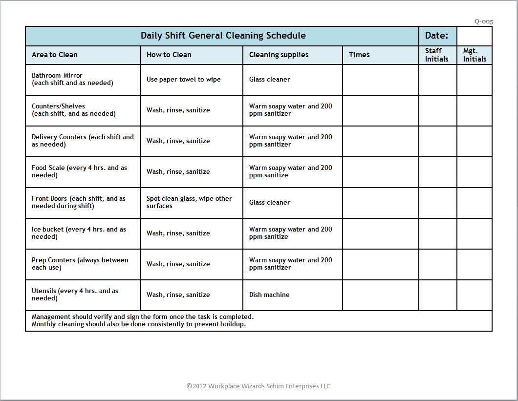 . restaurant kitchen checklist template and cleaning checklist ...