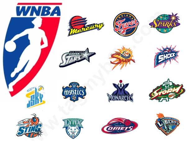 Power Ranking the WNBA Team Mascots