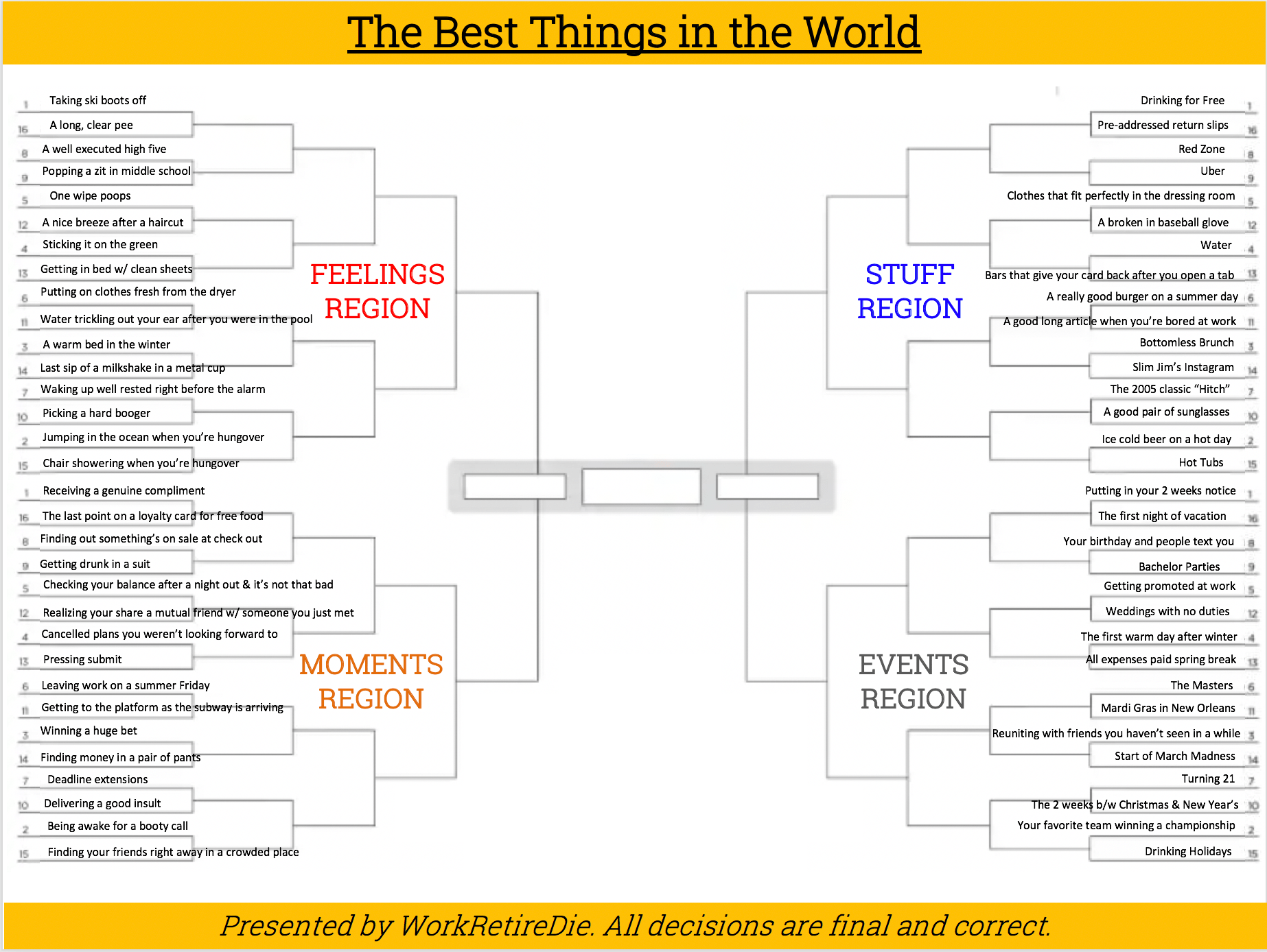 The Best Things in the World Bracket: Analysis, Projections and Match-Ups to Watch