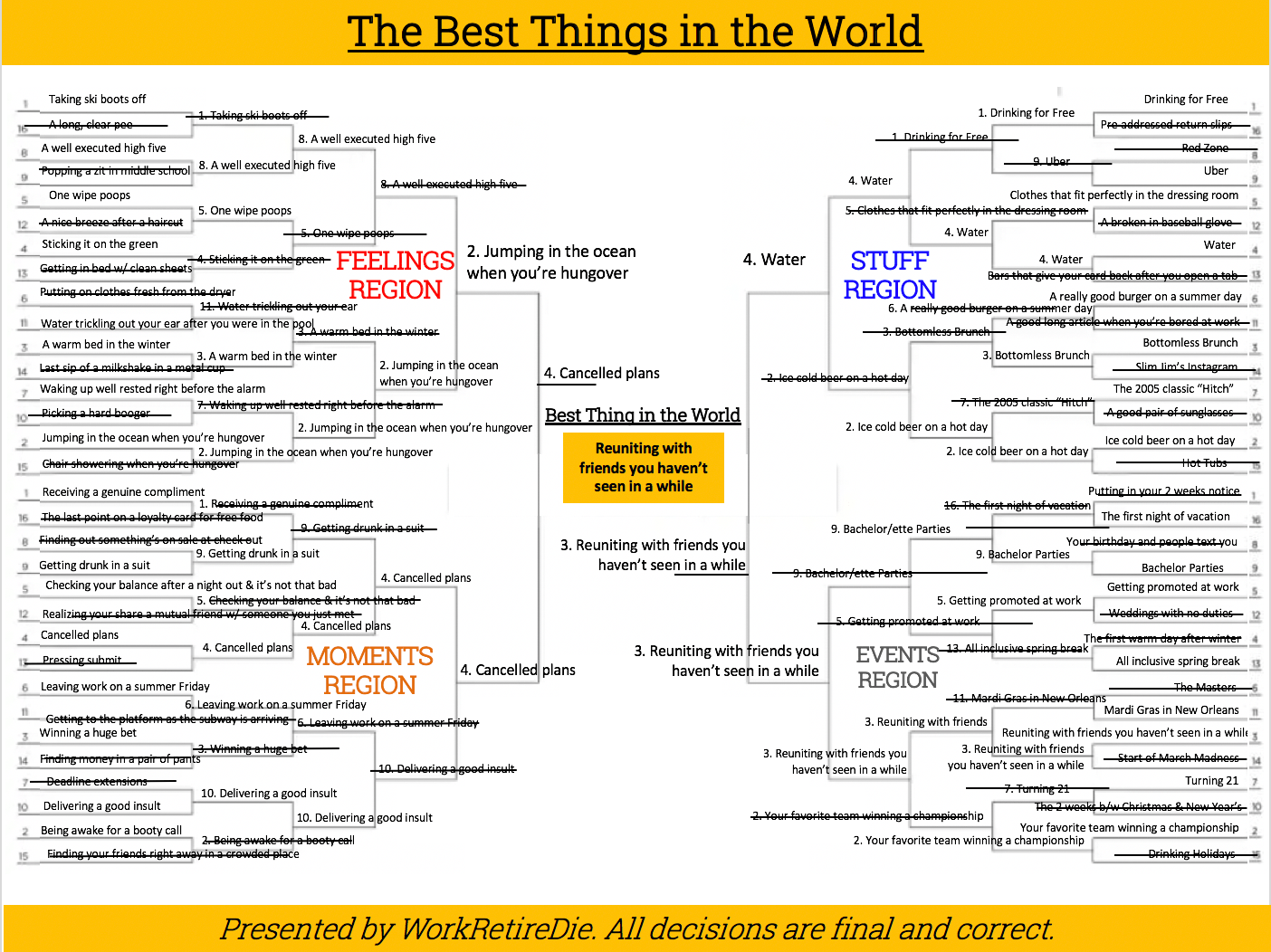 The Best Things in the World: National Champion