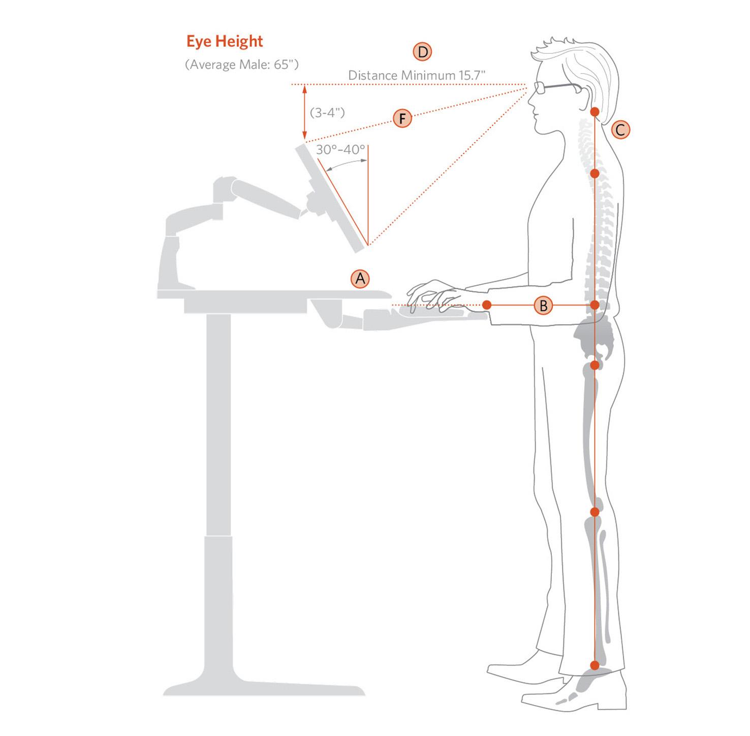 Correct Ergonomics For Standing Desk
